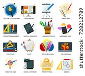 creativity icons imagination... | Shutterstock .eps vector #728212789