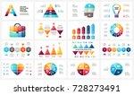 vector circle arrows... | Shutterstock .eps vector #728273491