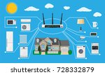 smart home concept. smart... | Shutterstock .eps vector #728332879
