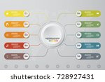 modern 10 options presentation...   Shutterstock .eps vector #728927431