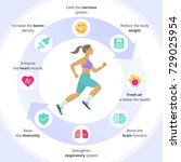 the running woman with sports... | Shutterstock .eps vector #729025954