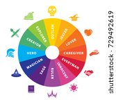archetype wheel psychology... | Shutterstock .eps vector #729492619