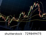 foreign exchange  commonly...   Shutterstock . vector #729849475