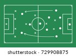 flat green field with soccer... | Shutterstock .eps vector #729908875