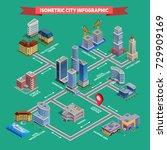 isometric city infographic... | Shutterstock . vector #729909169