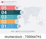 world map infographic template  ... | Shutterstock .eps vector #730066741