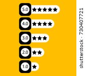 five star rating for web or app....