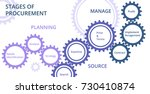 stage of procurement. gears... | Shutterstock .eps vector #730410874