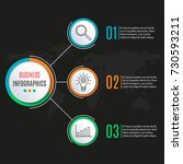 3 steps circle infographics... | Shutterstock .eps vector #730593211