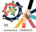 flat design illustration... | Shutterstock .eps vector #730600255