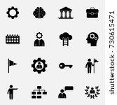 set of development and...   Shutterstock .eps vector #730615471