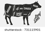 meat cuts. vintage poster for... | Shutterstock .eps vector #731115901