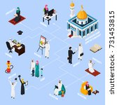 arab muslims isometric... | Shutterstock .eps vector #731453815