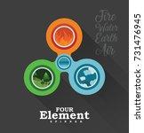 fidget spinner   Shutterstock .eps vector #731476945