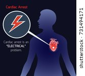 cardiac arrest vector logo icon ... | Shutterstock .eps vector #731494171