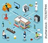 restaurant facilities equipment ... | Shutterstock .eps vector #731507944