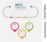 vector infographic template for ... | Shutterstock .eps vector #731673841