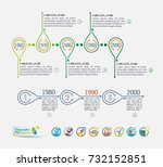 collection of vector... | Shutterstock .eps vector #732152851