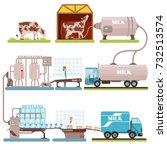 production of milk set  milk... | Shutterstock .eps vector #732513574