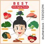 best anti aging foods... | Shutterstock .eps vector #733520194