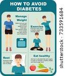 diabetes infographics. how to... | Shutterstock .eps vector #733591684