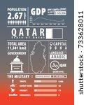 qatar infographics  ...   Shutterstock .eps vector #733628011