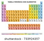 periodic table of the elements. ... | Shutterstock .eps vector #733924357