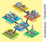 multilevel city concept with... | Shutterstock . vector #734362399