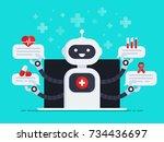 Medical Chatbot Concept. Bot...
