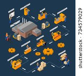 factory workers isometric... | Shutterstock . vector #734579029