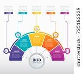vector infographic of...   Shutterstock .eps vector #735182329