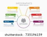 infographic template. vector...   Shutterstock .eps vector #735196159