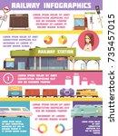 railway infographics flat...   Shutterstock .eps vector #735457015