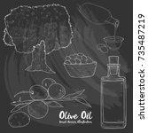 hand drawn illustration of...   Shutterstock .eps vector #735487219