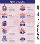 world landmarks infographics... | Shutterstock .eps vector #735626881