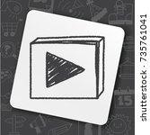 doodle play | Shutterstock .eps vector #735761041