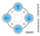vector illustration of 4 arrows ... | Shutterstock .eps vector #735837679