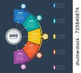 vector infographic of... | Shutterstock .eps vector #735840874