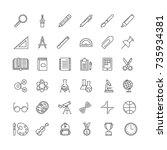 set of minimalistic education... | Shutterstock .eps vector #735934381