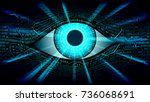 concept of electronic eye in...