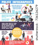 police infographics layout with ... | Shutterstock .eps vector #736126279