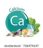 Calcium. Composition Of A Roun...