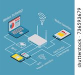 wireless technology isometric   Shutterstock .eps vector #736593679