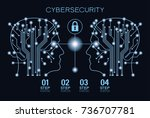 future technology.... | Shutterstock .eps vector #736707781