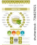 food infographics poster  green ... | Shutterstock .eps vector #736825021