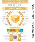 food infographics poster  swiss ... | Shutterstock .eps vector #736867105
