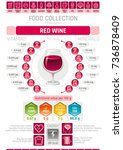 food infographics poster  red... | Shutterstock .eps vector #736878409