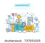 virus protection and attack.... | Shutterstock .eps vector #737051035