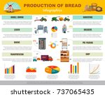 bread production infographics... | Shutterstock .eps vector #737065435