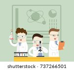 we are a scientist  vector... | Shutterstock .eps vector #737266501